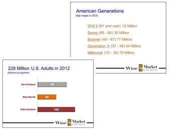 Findings Wine Market Council's 2011 Consumer Trend & Analysis report